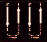 Aprenda a tocar Viola Caipira - Aula 3